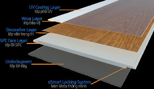 san nha spc 1 - Sàn nhựa hèm khóa giả gỗ SPC cao cấp EFLOOR là gì? | EFLOOR